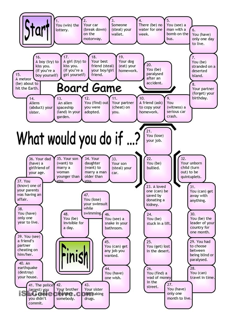 Board Game - What would you do if...?