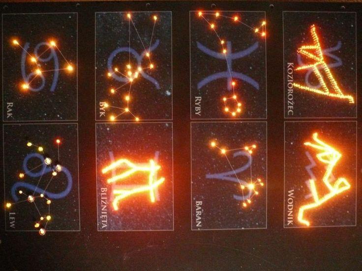 Zestaw Znaki Zodiaku
