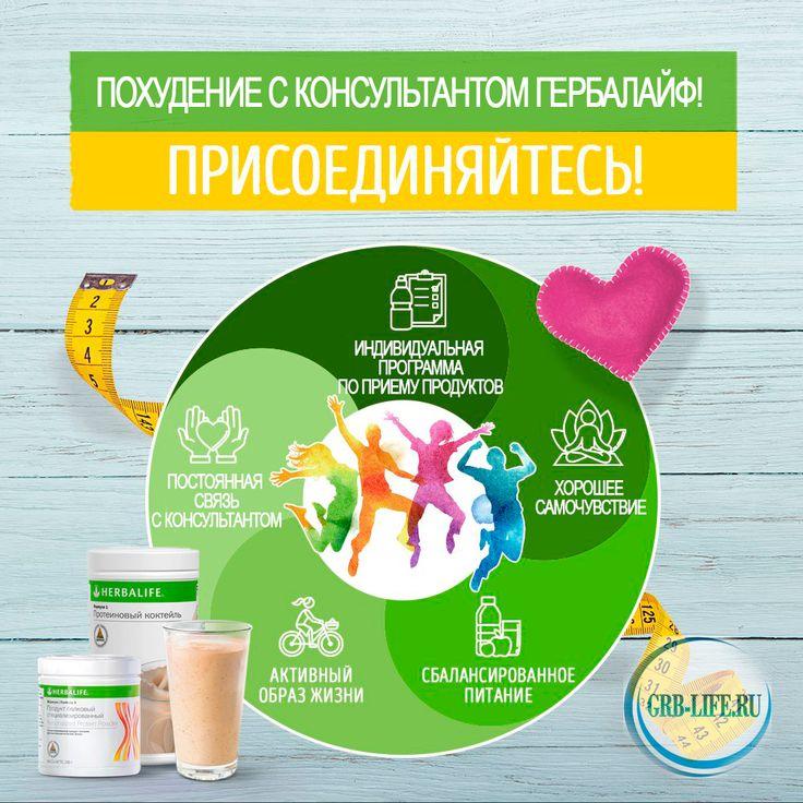 Программа похудения в казахстане