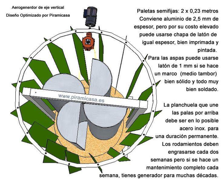 Fabricación Casera Del Mejor Aerogenerador Que Existe - Taringa!
