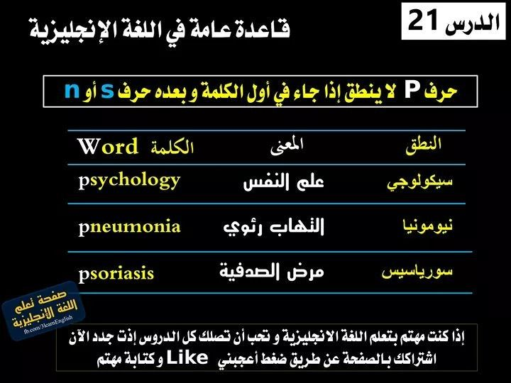 Pin By Ali Alsuraifi On دروس تعلم الانكليزية٢ English Words English Language Course Learn English