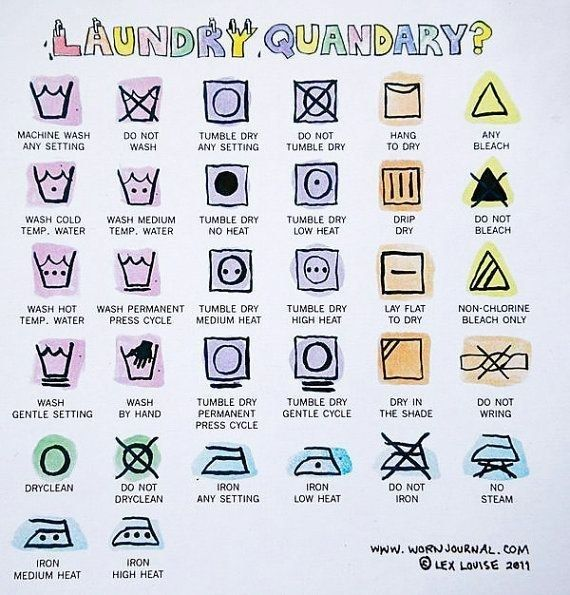 Now you can speak laundry. | 22 Fashion Infographics You Need In Your Life