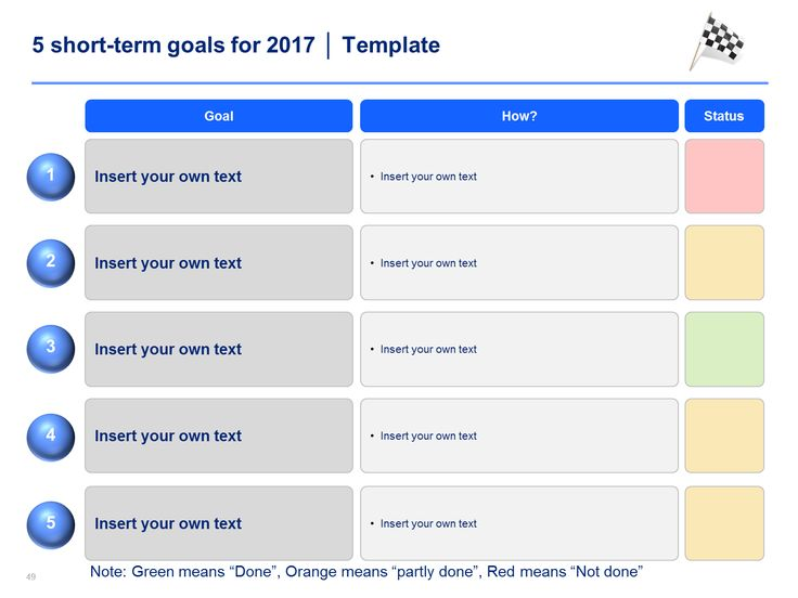 20 best Personal Development Plan Template \ Training images on - development plans templates