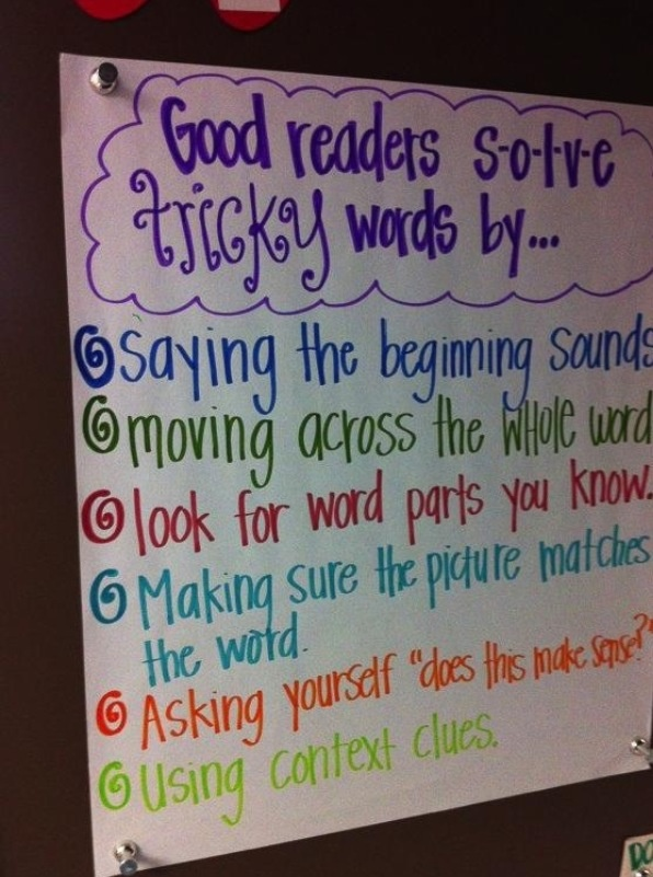 Solving tricky words anchor chart