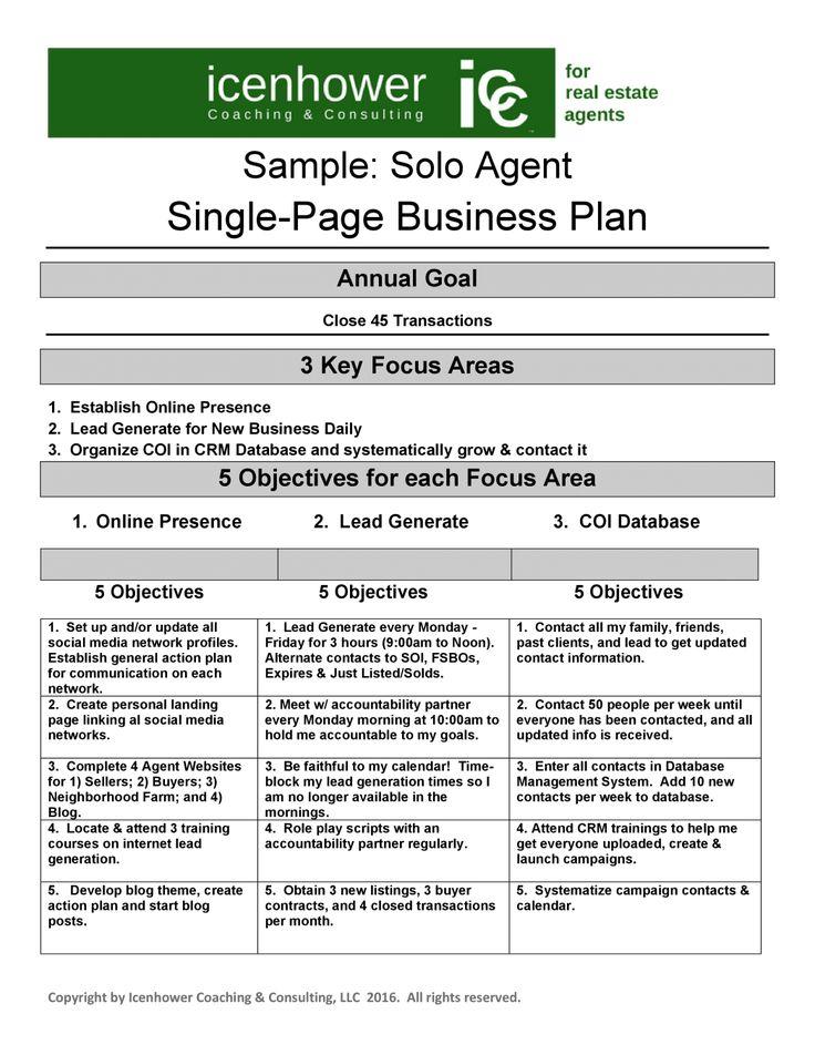 Business plan writer online