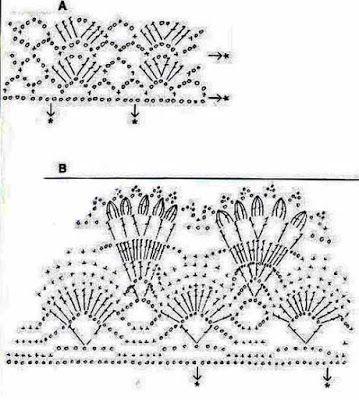 Free Crochet Pattern Blouse | Crochet Yarn Online