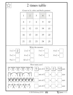 2 times tables - Worksheets & Activities | GreatSchools