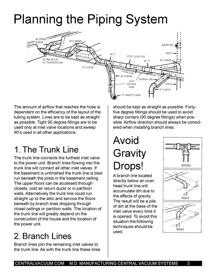 Central Vacuum Installation Manual PLanning the Tubing System - MD Central Vacuum