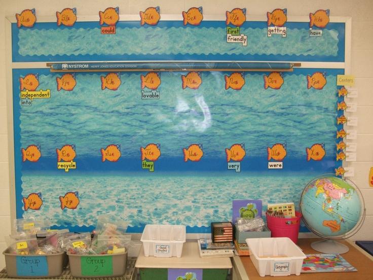 Ocean Themed Word Wall Ocean Unit Pinterest Words