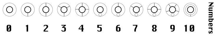 Circular Gallifreyan numbers 0-10