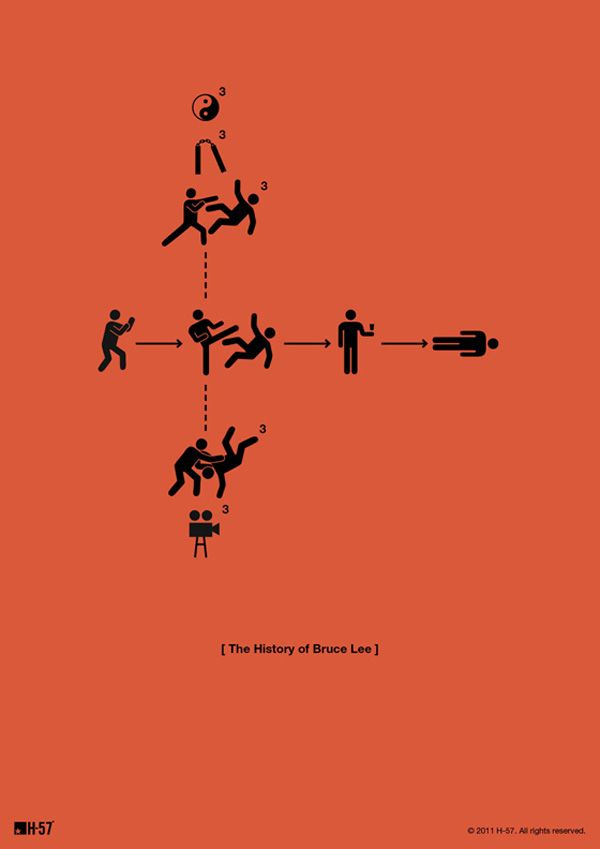 History of Bruce Lee -   Historic Pictograms   iGNANT