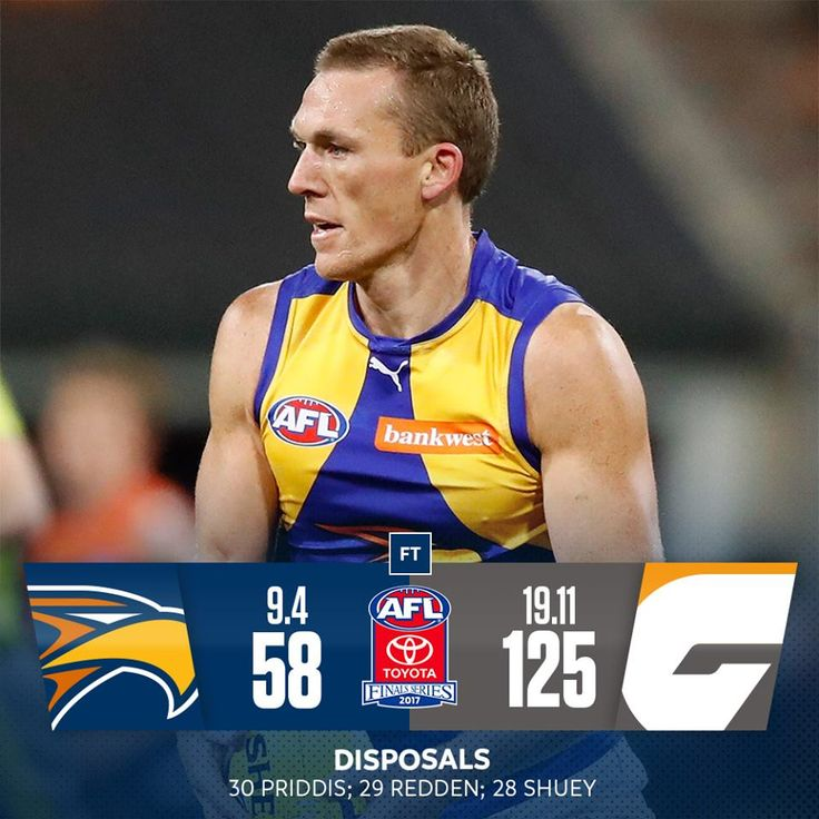 The Eagles looked totally spent and were outplayed from the start.  Sam Mitchell (28 touches & two goals) and Matt Priddis (30) tried hard in their final games, while Drew Petrie kicked a goal in the last game of his career.  Jeremy McGovern and Barrass took three intercept marks each in the first term, but once the Giants stopped bombing the ball long, they had success.