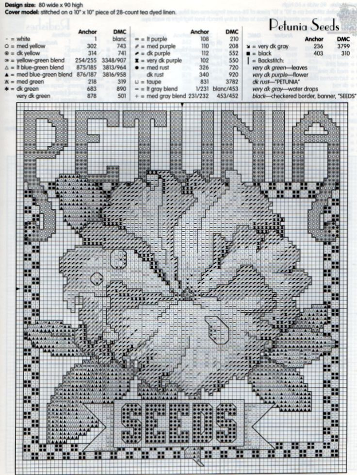 Petunia Seed Packet Cross Stitch Pattern & Floss Chart