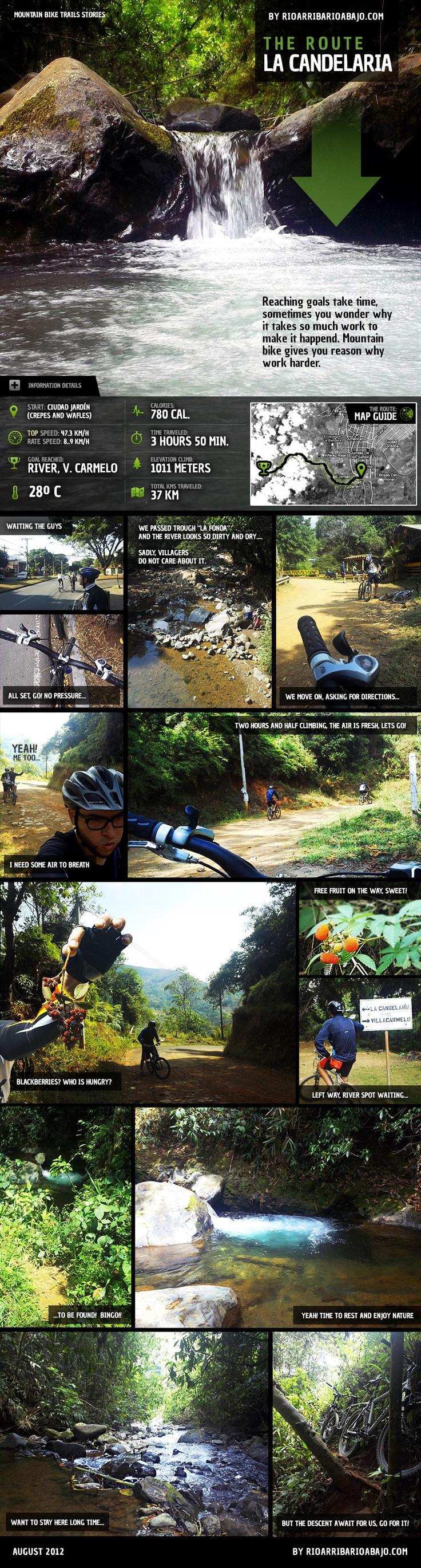 Ruta: La Candelaria, Awesome River spot founded! mountain bike trails, enjoy!