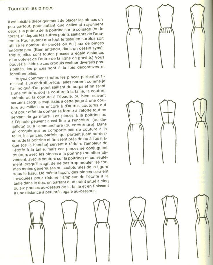 dessin de mode couture stylisme