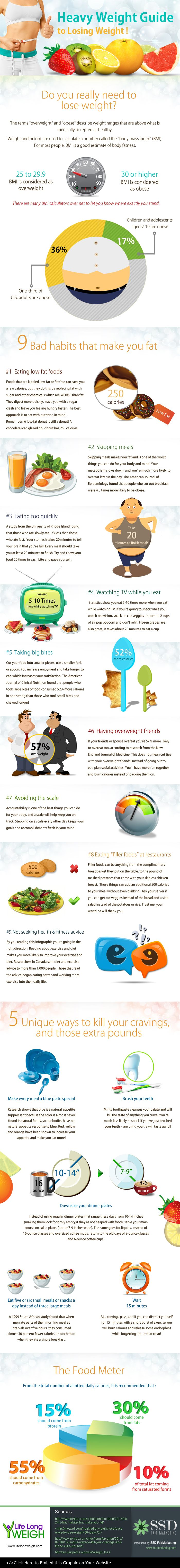 Heavy Weight Guides to Lose Weight