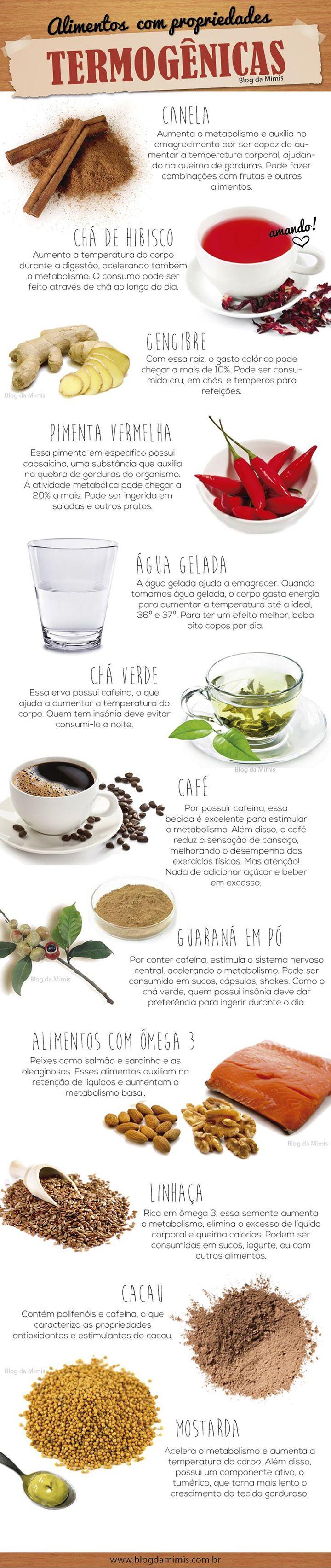 12 alimentos termogénicos para perder peso.#infografia #perderpeso
