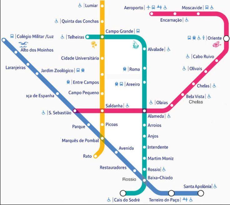 Besuchen Sie Sintra Portugal Und Seine Region Karte