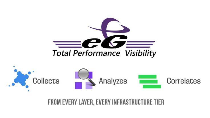 eG Enterprise Universal Management Pack for Microsoft SCOM