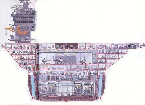 17 Best Images About Ship Schematics Cutaways Diagrams On Pinterest Boats Cross Section