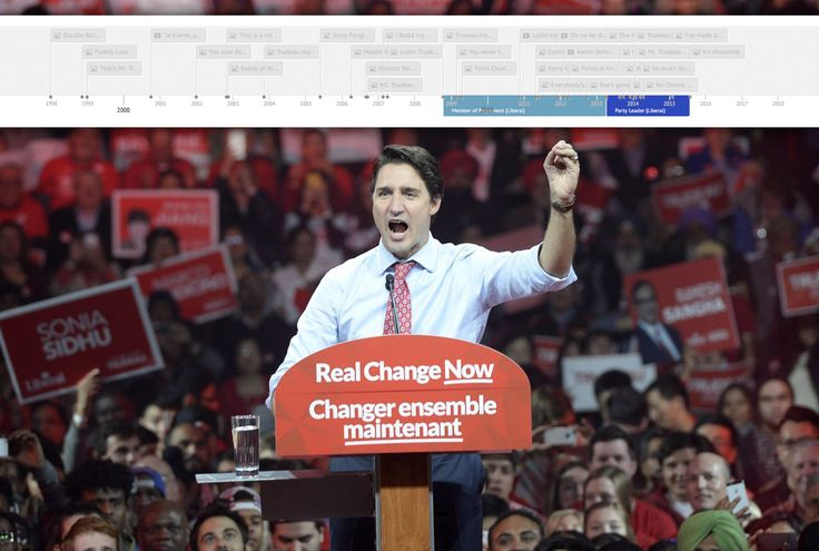 (TIMELINE) The Chronicles of Justin Trudeau - http://www.truenorthtimes.ca/2015/10/16/timeline-the-chronicles-of-justin-trudeau/