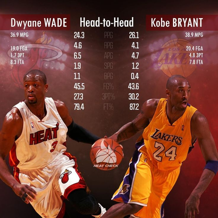 Best nba players head to head kobe and
