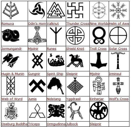 1000+ images about Norse Symbols on Pinterest | Magic ...