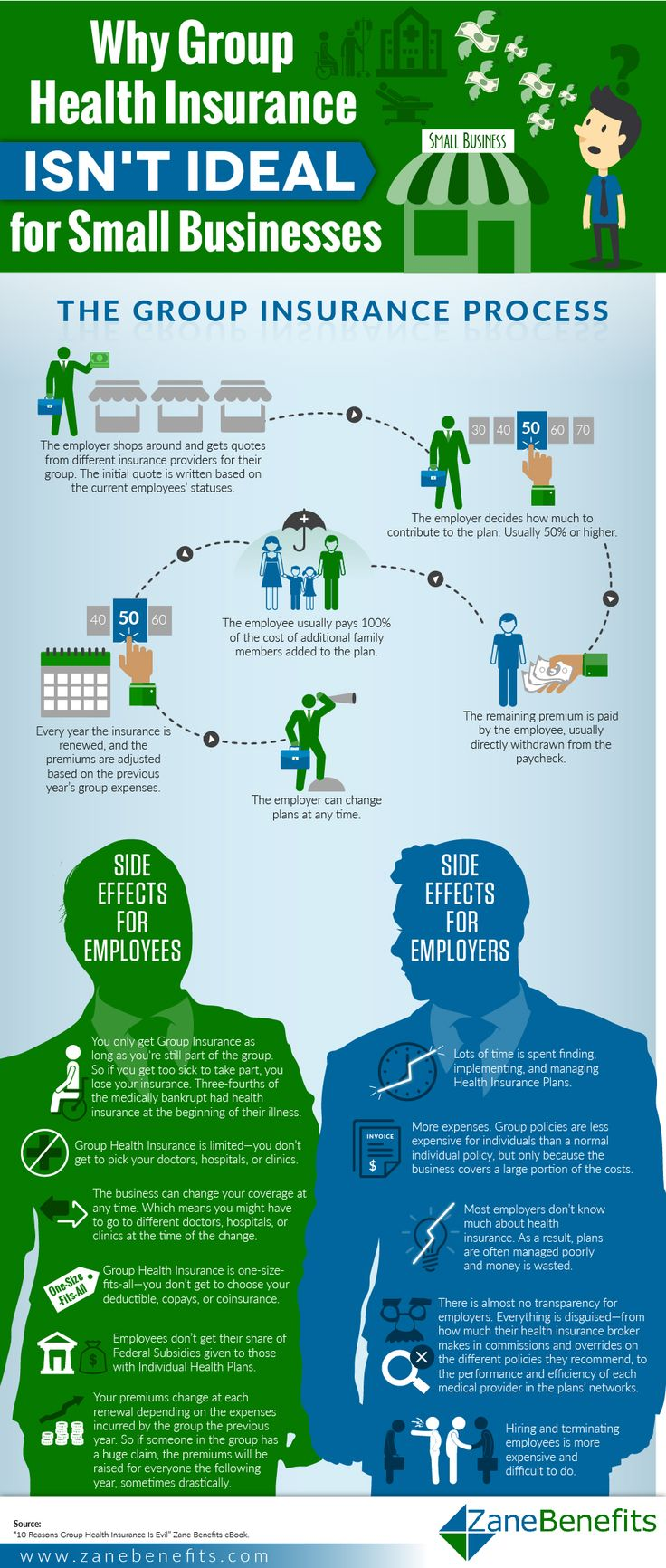 Why Group Health Insurance Isn't Ideal for Small Businesses - Infographic