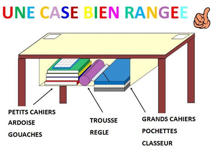 BLOG GS CP CE1 CE2 de Monsieur Mathieu NDL | Blog GS CP CE1 CE2 avec fichiers téléchargeables pour professeurs des écoles et instits