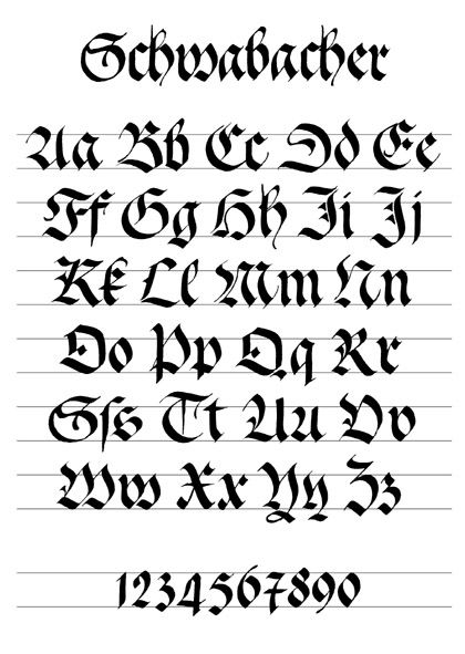 gothic writing styles First of all, this is a great attempt at gothic themed creative writing i hope that my  advice will be able to help you in some way in terms of the.