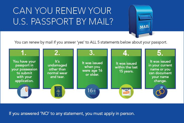 Are you elgibile to renew by mail? If your answer to these five questions is yes, then you can! You have your passport in your possession to submit wth yout application. It's undamaged other than normal wear and tear. It was issued when you were age 16 or older. It was issued within the last 15 years. It was issued in your current name or you can document your name change.