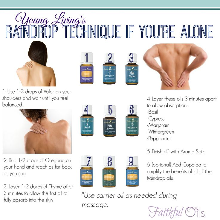 How to preform a modified Raindrop massage on yourself! #essentialoils #YoungLiving