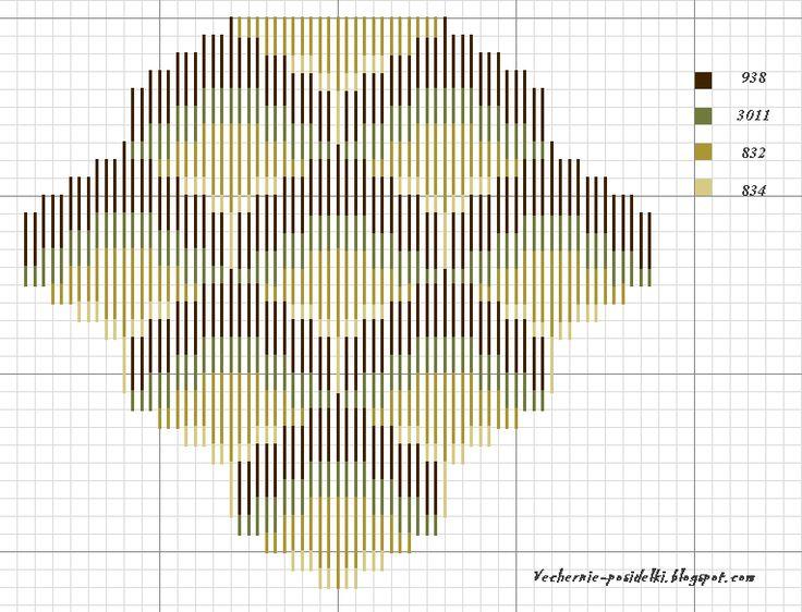 Acorn pattern -- Шишка барджелло / Bargello pine cone - Вечерние посиделки
