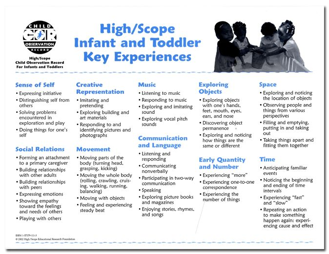 14 best High Scope images on Pinterest Preschool activities - sample assessment plan