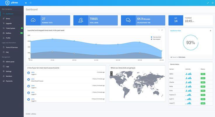 Ip stresser panel dashboard design stress dashboard