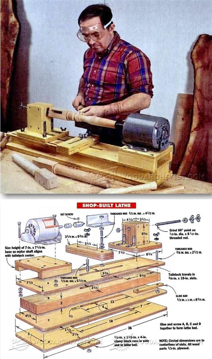 DIY Wood Lathe - Lathe Tips, Jigs and Fixtures | WoodArchivist.com