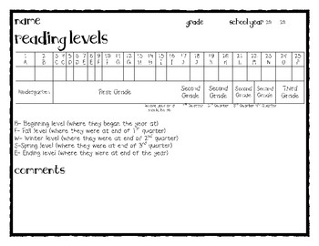 FREE Student Guided Reading Level Chart