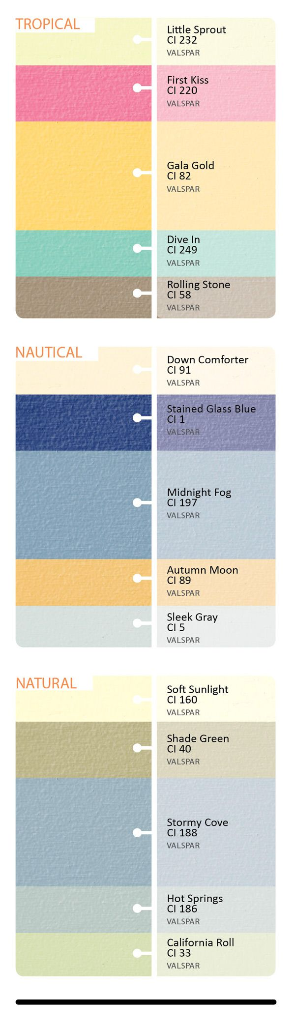 best 10 nautical paint colors ideas on pinterest nautical theme