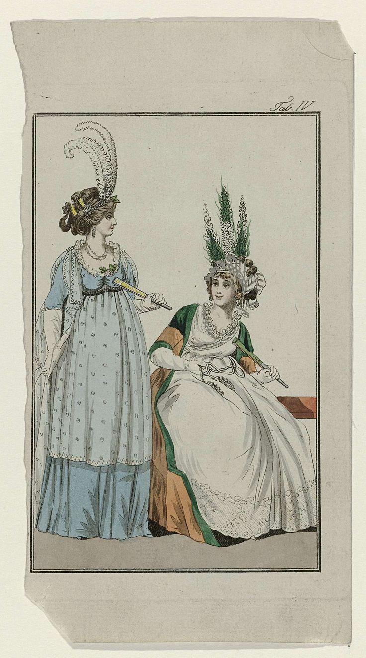 Journal für Fabrik, Manufaktur, Handlung, Kunst und Mode, 1796, Tab IV