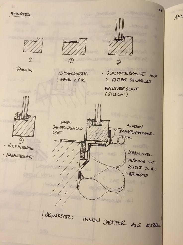 ar.de_03 #glazing #Einglasen #glas #wood #window #Glas #Holzfenster #Architektur #architecture #glas #architekturesketch #sketch #Skizze #art #ideas #design #detail #drawing