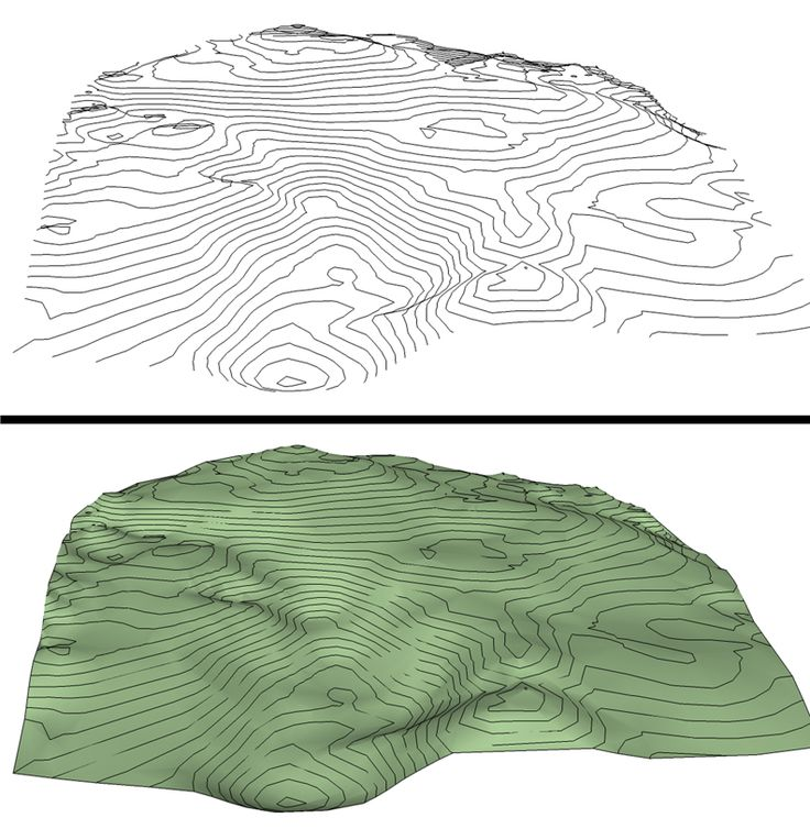 Learning to model terrain in SketchUp