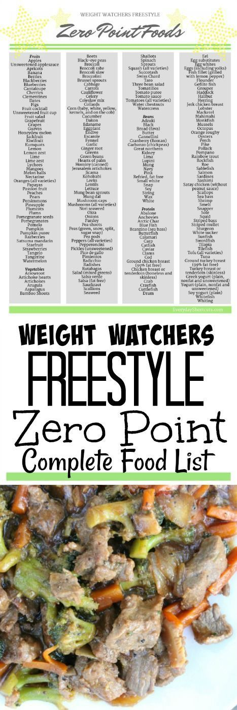 Weight watchers freestyle zero point foods printable list weight watchers weight watchers - Cuisine point p ...