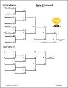 game bracket template - double elimination tournament bracket wiffle ball
