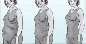 Uma pele flácida é a preocupação de muita gente.As causas podem ser várias, como:- Sedentarismo- Alteração hormonal- Má alimentação- Genética- Idade avançada- Emagrecimento repentino
