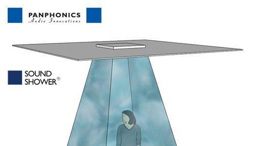 Shower Sound & Directional Speakers Amity Technopolis