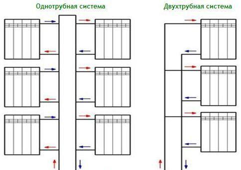 Изображение  http://www.santeh-montazh163.ru/risers-heating