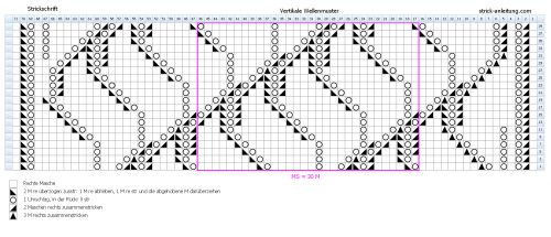Vertikale Wellenmuster Strickschrift