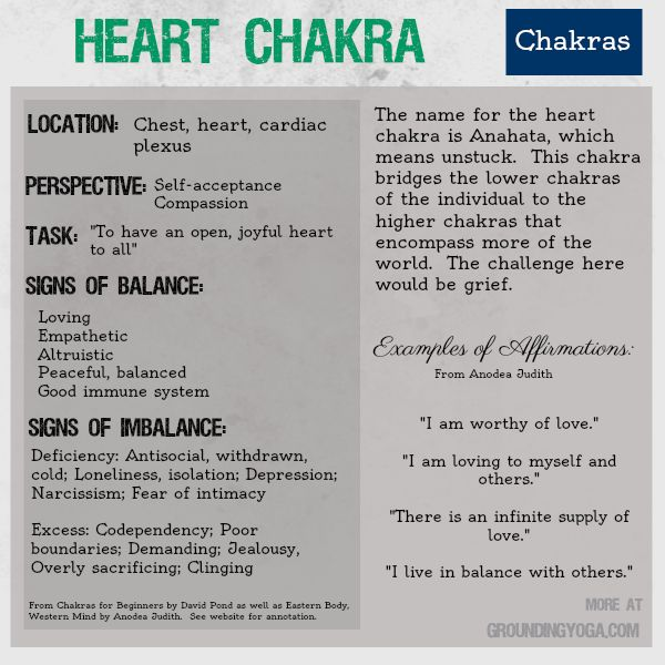 The Heart Chakra is the 4th