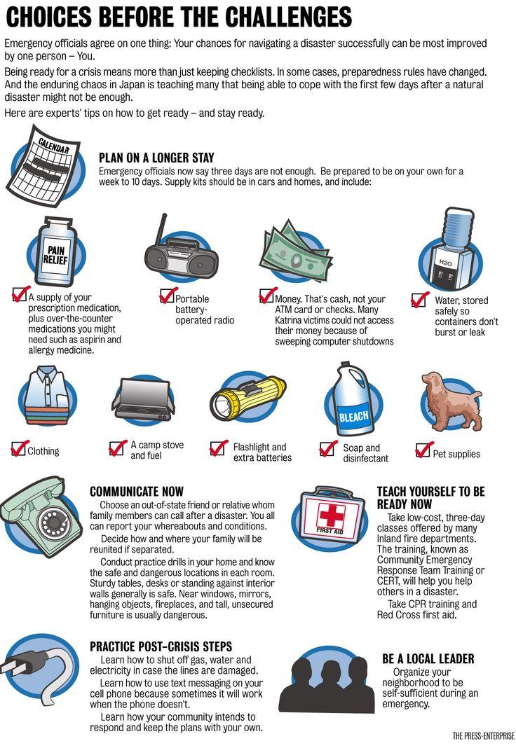 A handy checklist for earthquake preparedness.