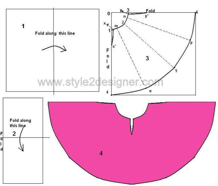 Circular / Umbrella Anarkali Draft - Sewing | Style2Designer